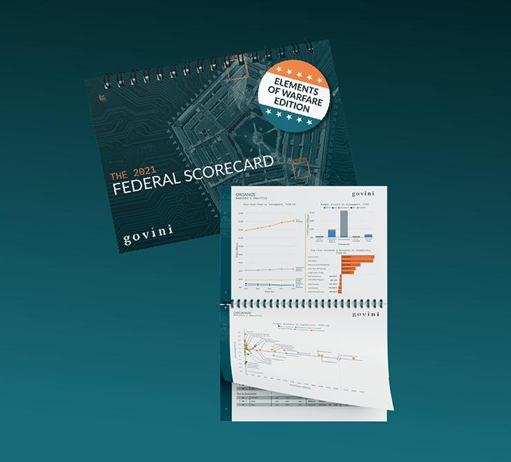 Photo of 2021 Federal Scorecard: Elements of Warfare